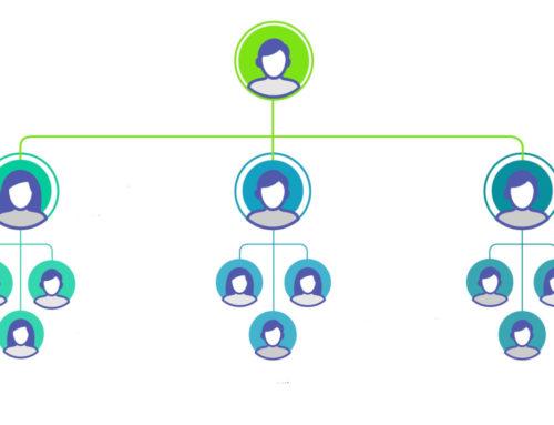 Melhorando a estrutura organizacional no seu negócio